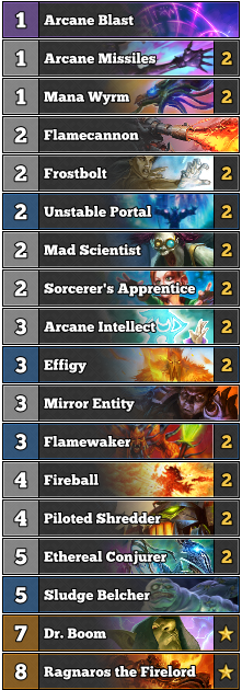 Not Your Mothers Tempo Mage